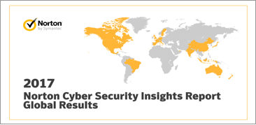 2017 Norton Cyber Security Insights Report